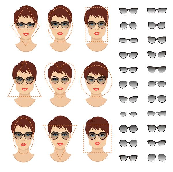 35de733085faee Jak dobrać okulary do kształtu twarzy ? - Optiland - Twój optyk online